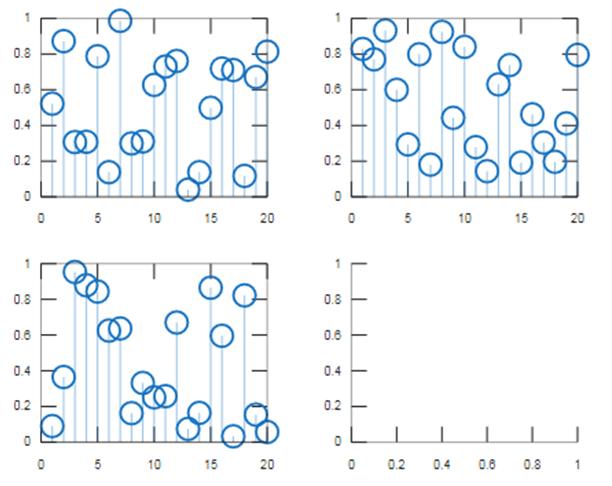 Multiple Plots in Matlab-1.2