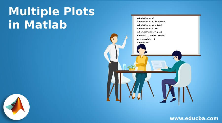 Multiple Plots in Matlab
