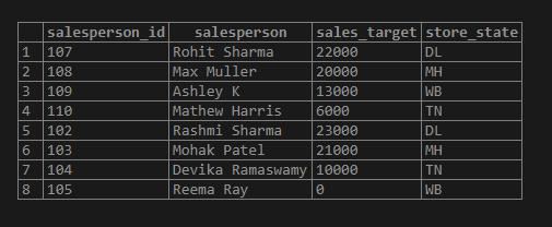 SQL Compare String 5