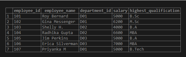 SQL EXISTS-1.1