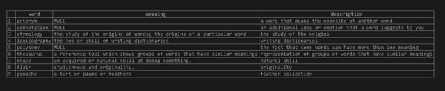 SQL MID 2