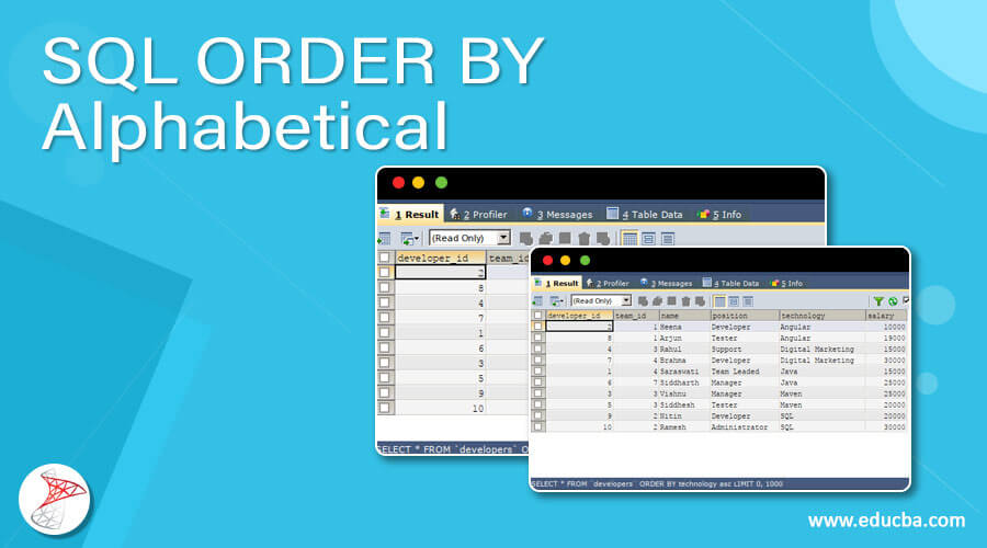 SQL ORDER BY Alphabetical