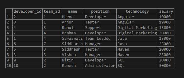 SQL ORDER BY Ascending 3