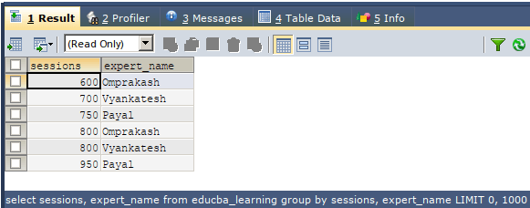 SQL group by multiple columns 2