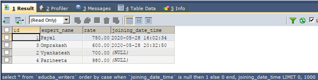 ordered joining date and time values