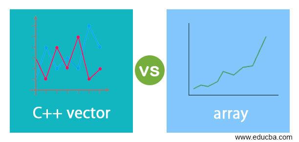C++ vector vs array