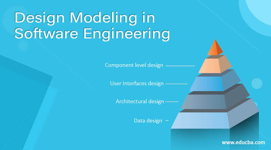 Design Modeling in Software Engineering