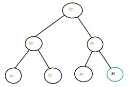 Heap Data Structure-1.2