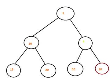Heap Data Structure-1.7