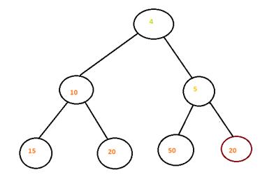 Heap Data Structure-1.8