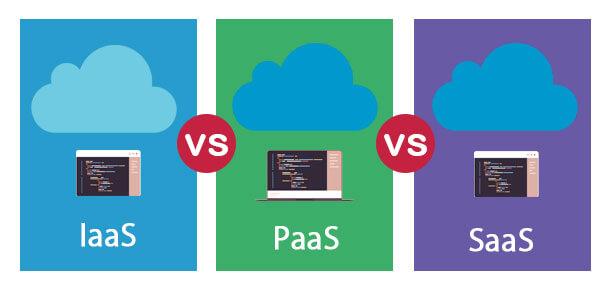IaaS vs PaaS vs SaaS