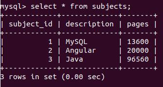 MySQL BigInt 3
