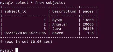 MySQL BigInt 5