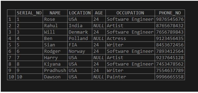 MySQL Update Set-1.1