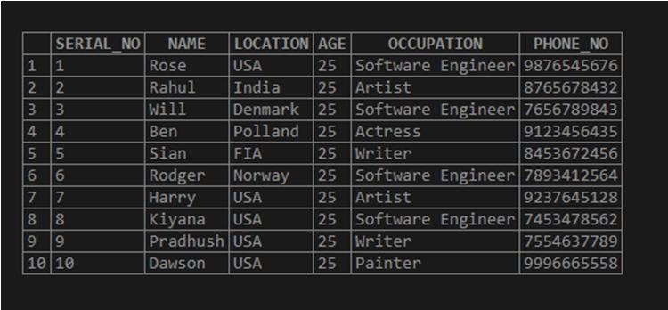 MySQL Update Set-1.3