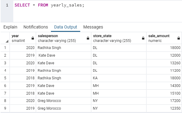 SQL ROW_NUMBER 1
