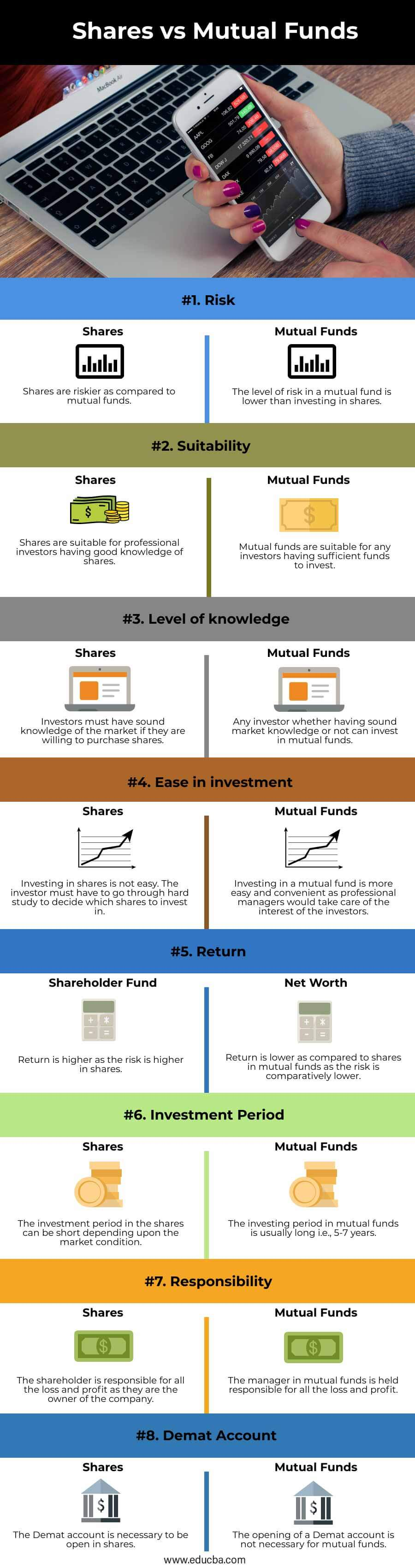 Shares-vs-Mutual-Funds-info