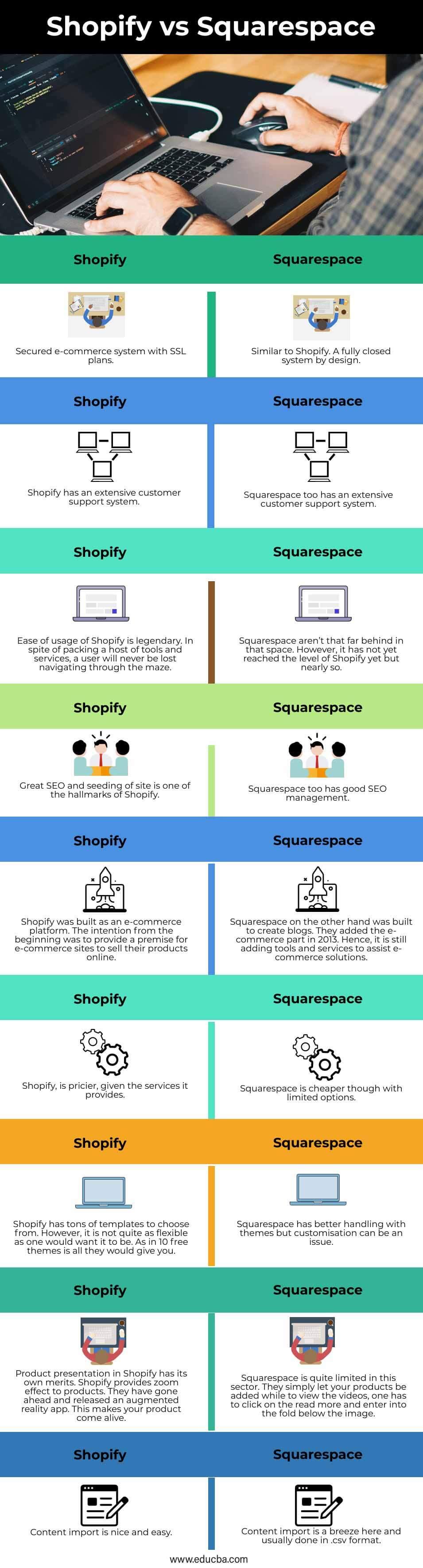 Shopify-vs-Squarespace-info
