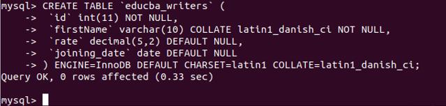 TRUNCATE TABLE MySQL 1