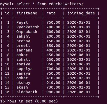 TRUNCATE TABLE MySQL 3