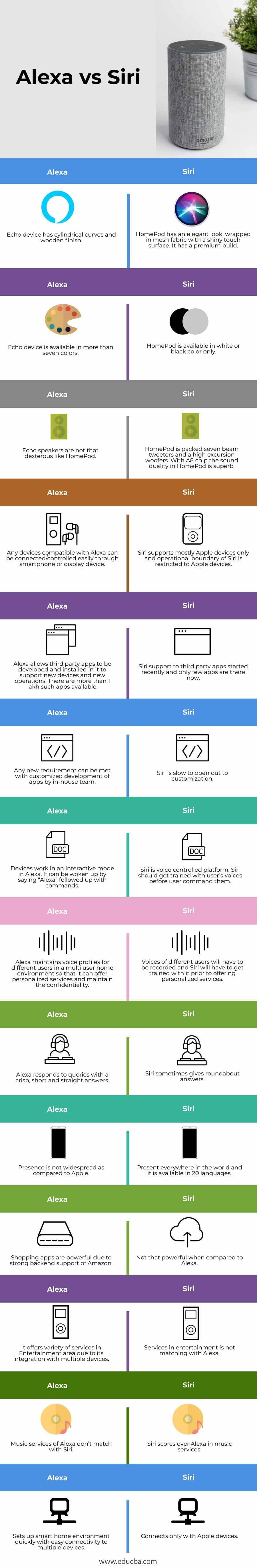Alexa-vs-Siri-info