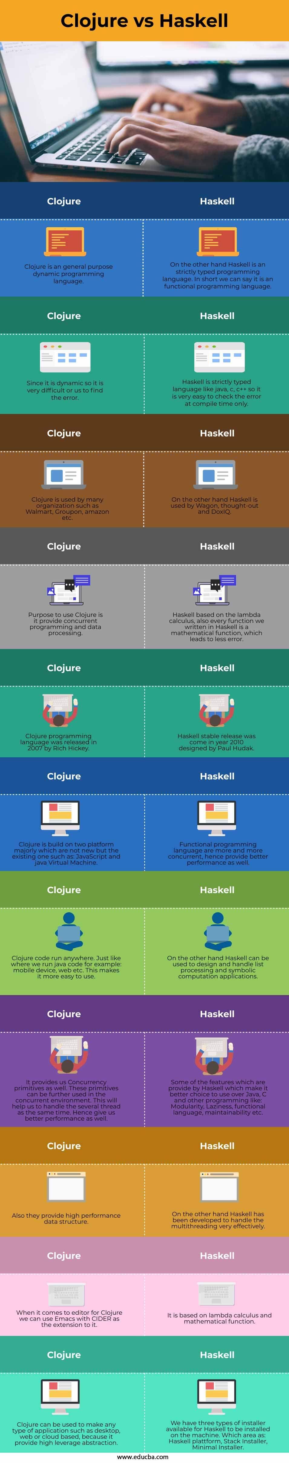 Clojure-vs-Haskell-info