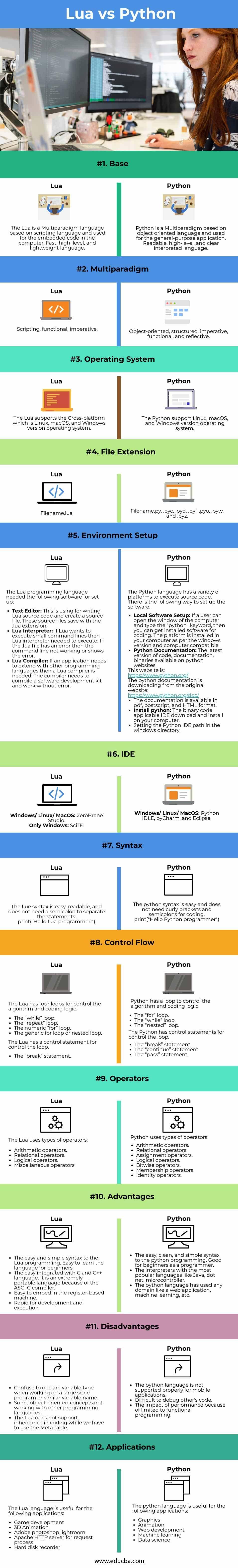 Lua-vs-Python-info