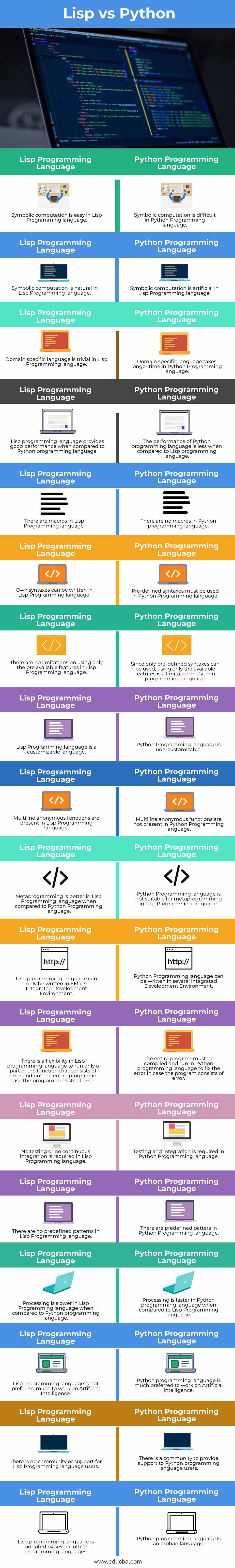 Lisp-vs-Python-info