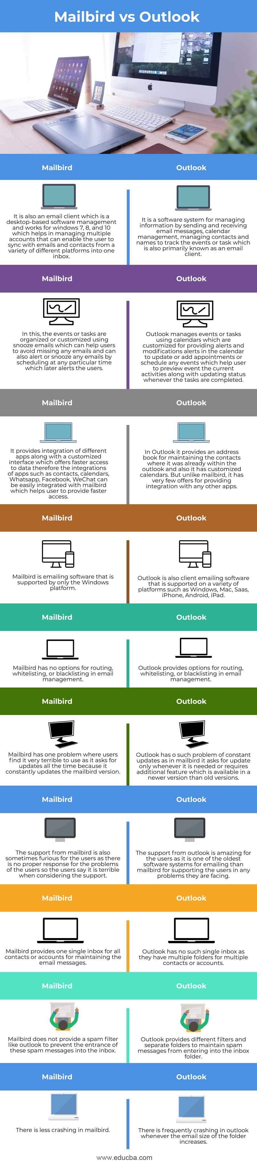 Mailbird-vs-Outlook-info