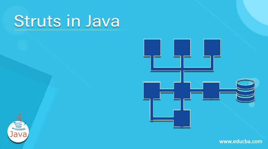 Struts in Java
