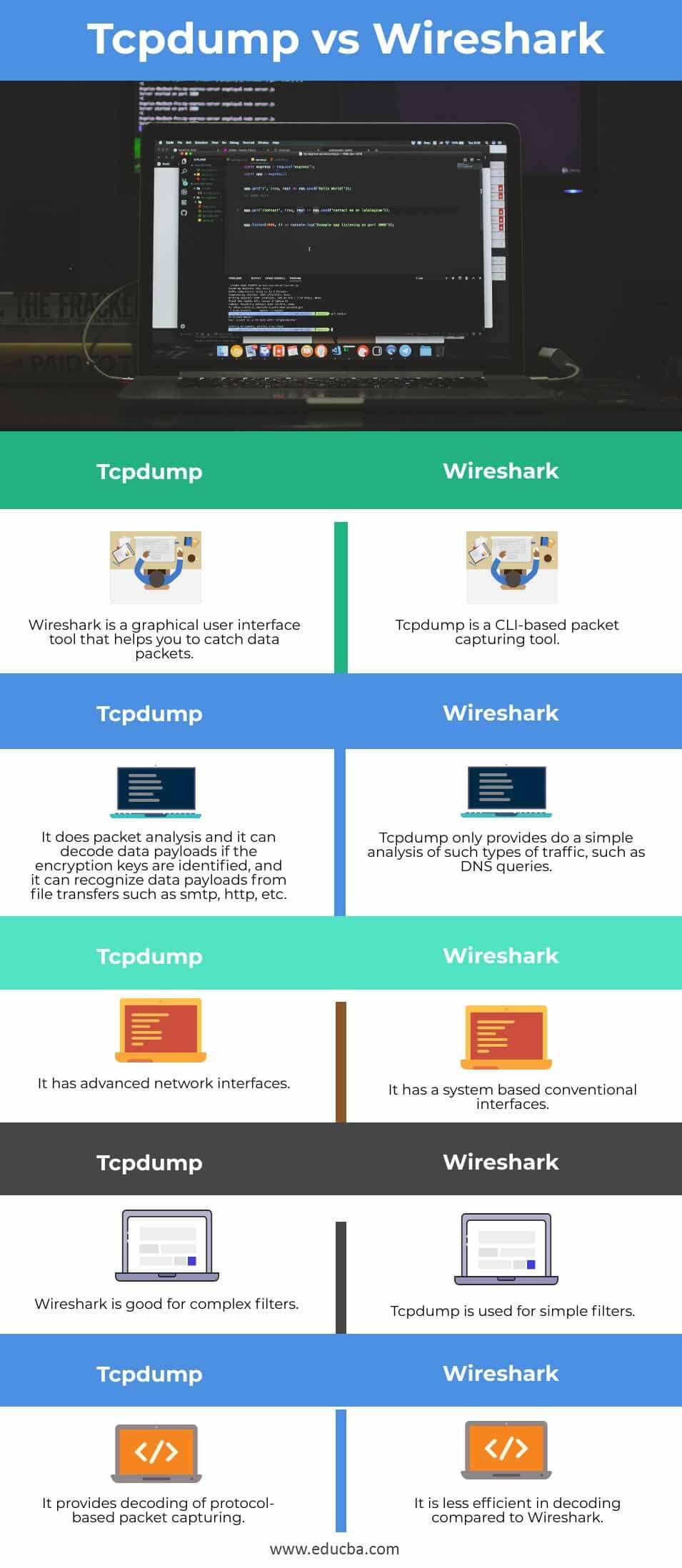 Tcpdump-vs-Wireshark-info