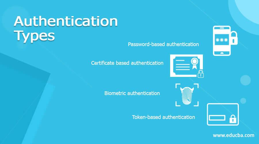Authentication Types