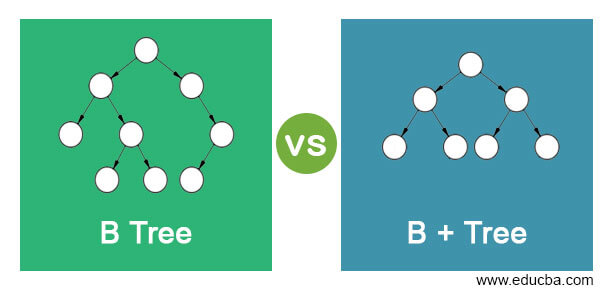 B Tree vs B + Tree