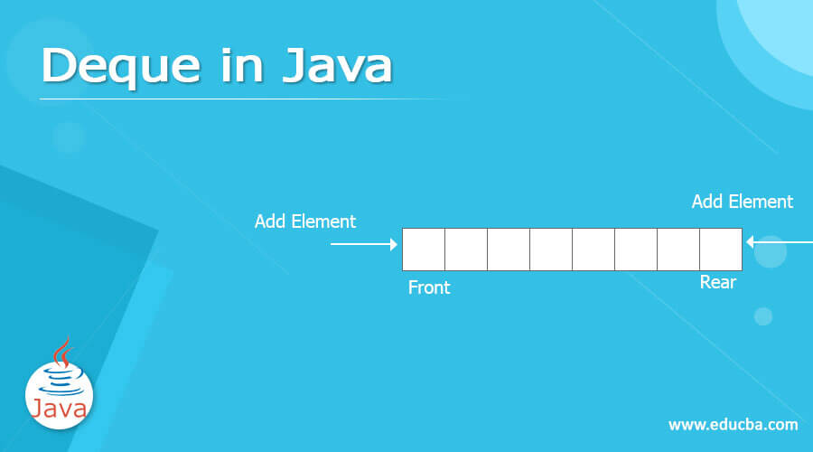 Deque-in-Java