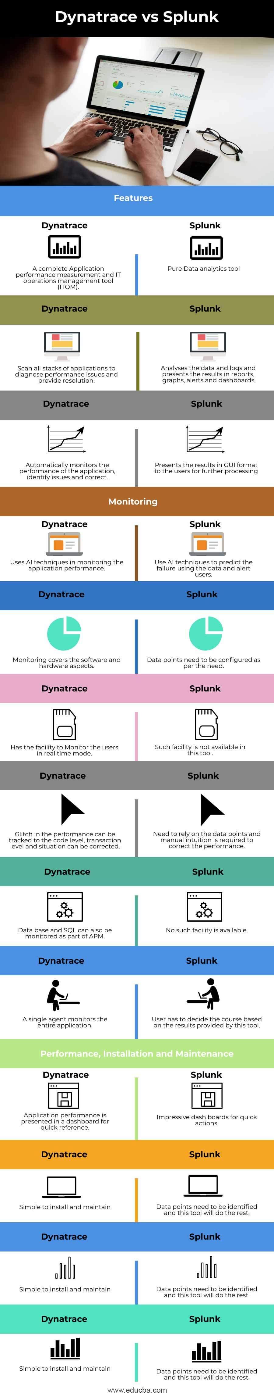 Dynatrace-vs-Splunk-info