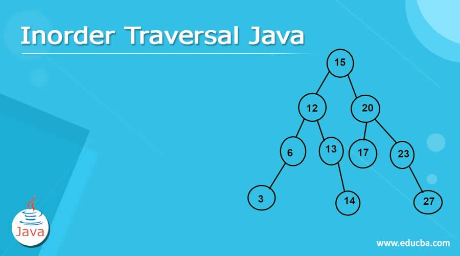 Inorder Traversal Java