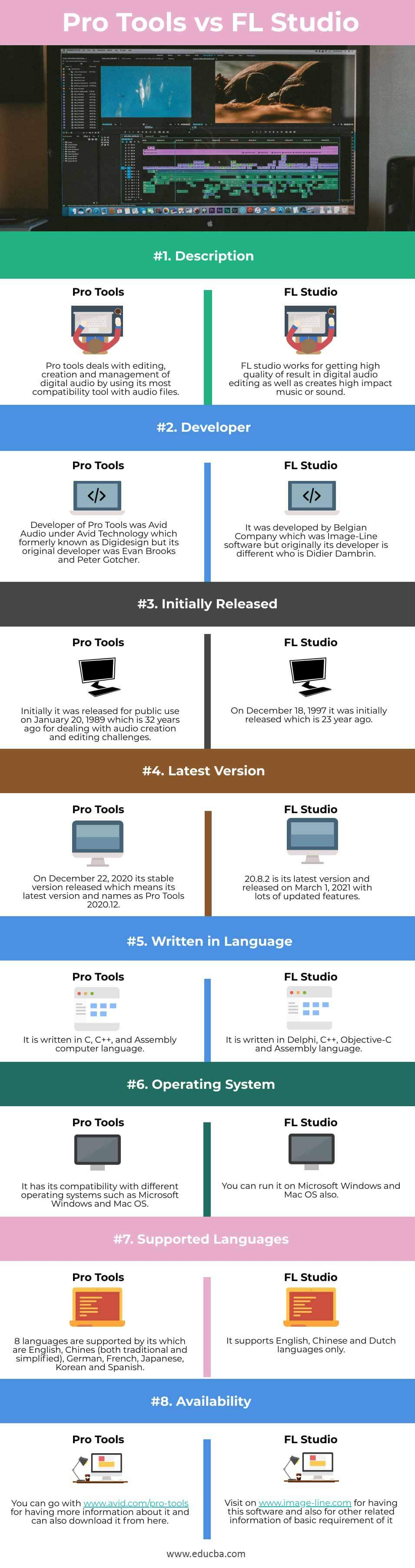 Pro-Tools-vs-FL-Studio-info