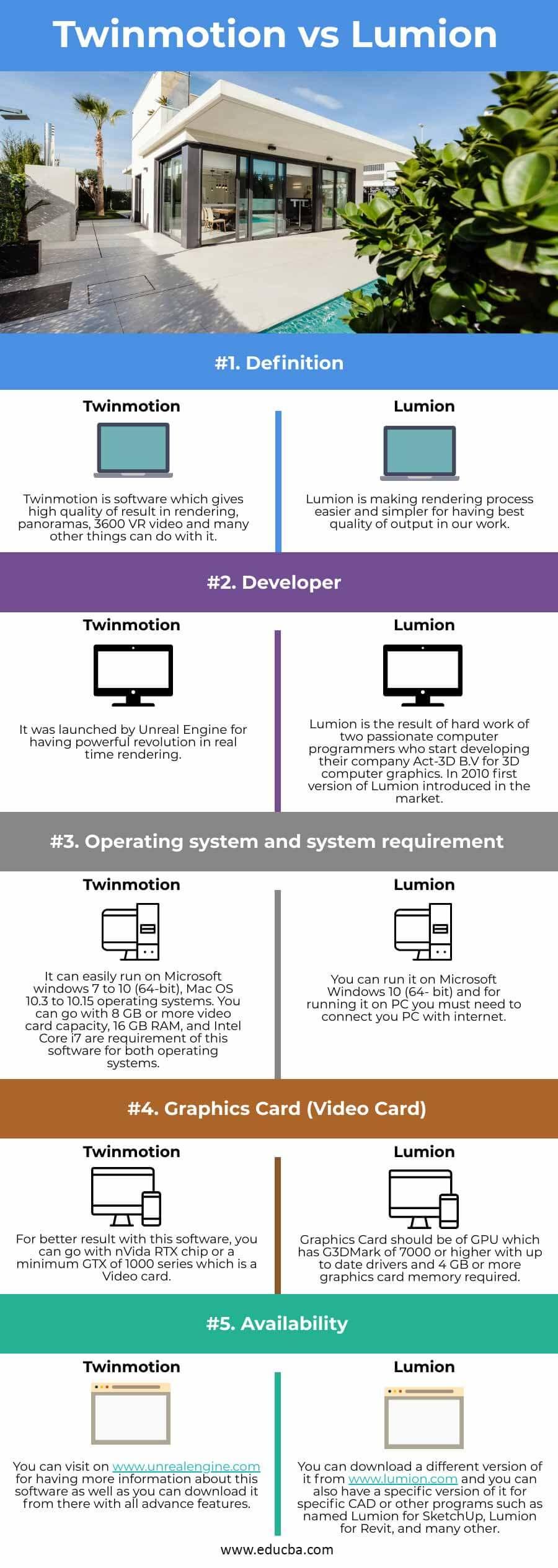 Twinmotion-vs-Lumion-info