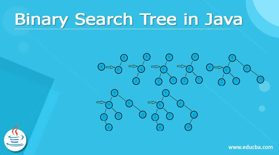 Binary Search Tree in Java