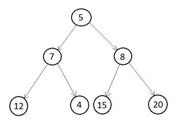 Inorder Traversal of Binary Tree 1