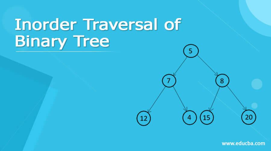 Inorder Traversal of Binary Tree