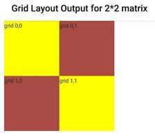 NativeScript GridLayout 1