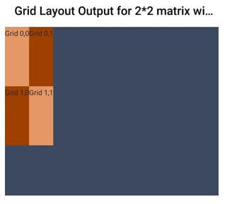 fixed layout and auto sizing