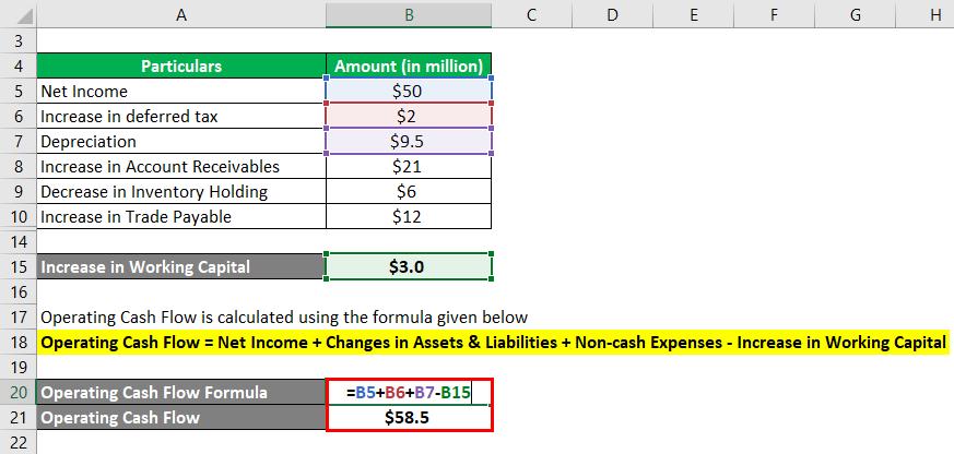 Operating Cash Flow Formula Example 2-3