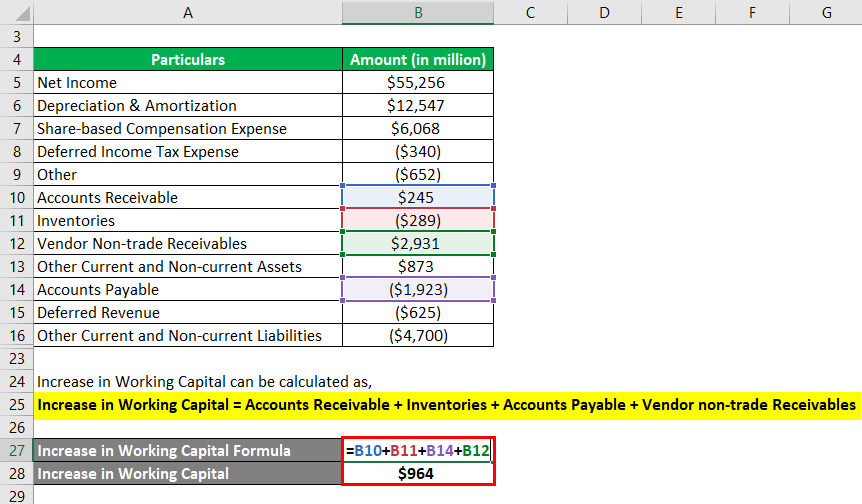 Increase in Working Capital Formula Example 3-3