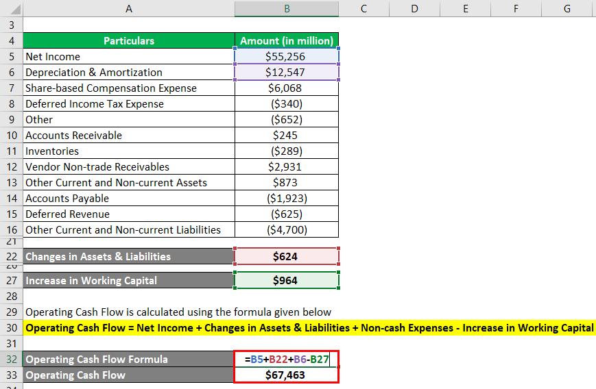 Operating Cash Flow Formula Example 3-4