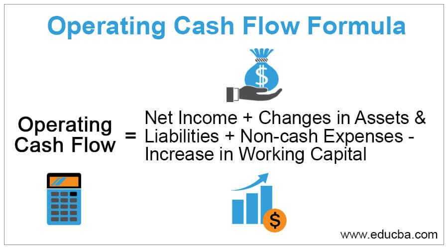 Operating-Cash-Flow-Formula