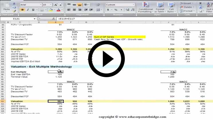 Financial Modeling and Valuation Courses - Financial model Training