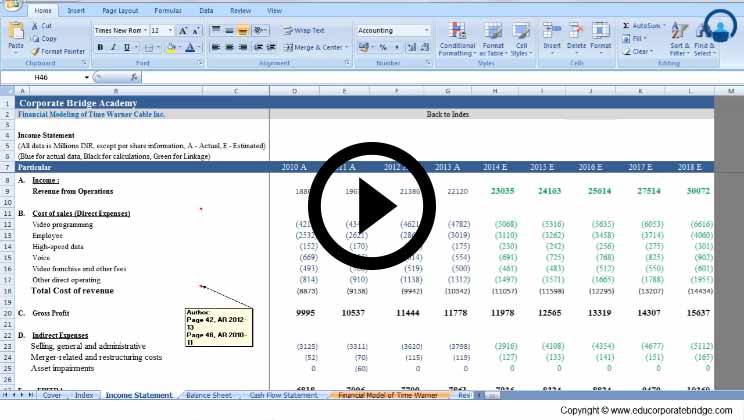 Financial Modeling - Broadcasting Sector