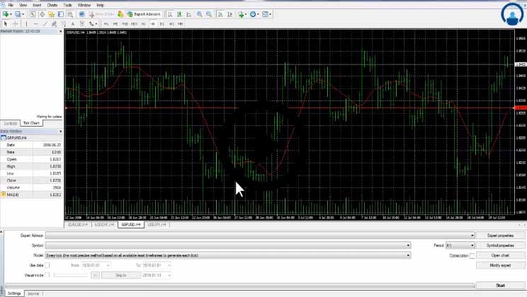 Stock Trading with MetaTrader FalcoFX 4